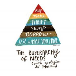 buyerarchy-of-needs-sarah-lazarovic